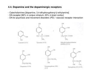 4.4. Dopamine and the dopaminergic receptors