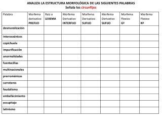 ANALIZA LA ESTRUCTURA MORFOLÓGICA DE LAS SIGUIENTES PALABRAS Señala los  circunfijos