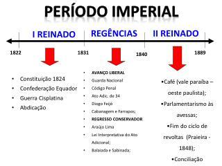 Constitui ��o  1824 Confedera��o Equador Guerra Cisplatina Abdica��o