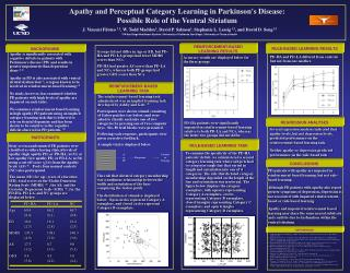 Apathy and Perceptual Category Learning in Parkinson's Disease:
