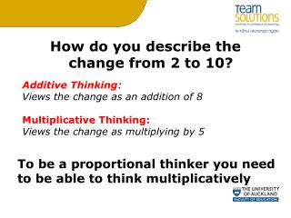 To be a proportional thinker you need to be able to think multiplicatively