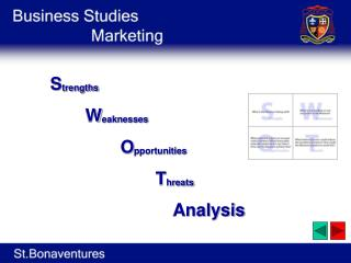 Strengths  Weaknesses   Opportunities    Threats Analysis