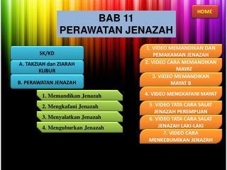 BAB 11 PERAWATAN JENAZAH