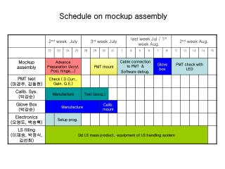 Schedule on mockup assembly