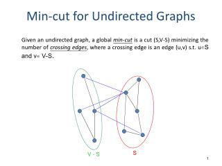 Min-cut for Undirected Graphs