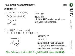 1.5.2 Zweite Normalform (2NF)  (2|3)