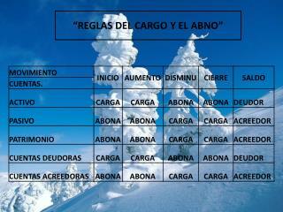 """""""REGLAS DEL CARGO Y EL ABNO"""""""