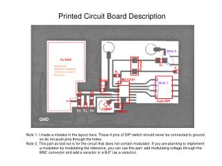 Printed Circuit Board Description