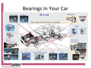 Bearings In Your Car
