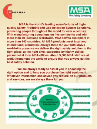 MSA PRODUCTS