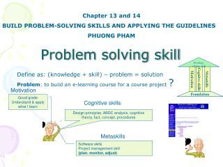 Problem solving skill