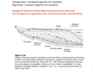 Transgression = landward migration of a shoreline Regression = seaward migration of a shoreline
