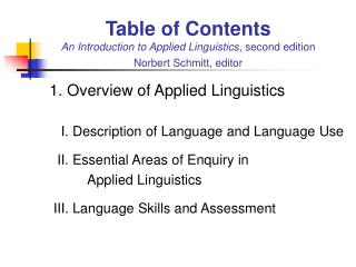 Table of Contents An Introduction to Applied Linguistics , second edition Norbert Schmitt, editor