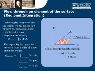 Flow through an element of the surface (Regional Integration)