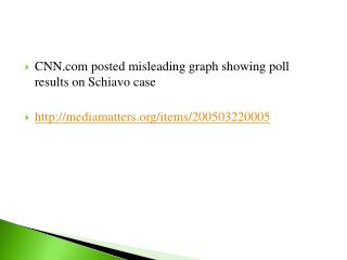 CNN posted misleading graph showing poll results on Schiavo case
