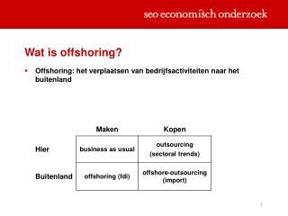Wat is offshoring?