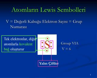 Atomların  Lewis S e mbol leri