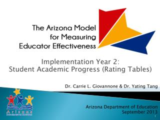 Implementation Year 2:  Student Academic Progress (Rating Tables)