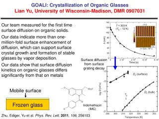 GOALI: Crystallization of Organic Glasses Lian Yu, University of Wisconsin-Madison, DMR 0907031