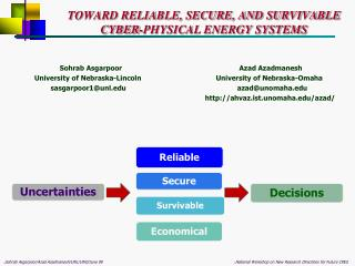 TOWARD RELIABLE, SECURE, AND SURVIVABLE CYBER-PHYSICAL ENERGY SYSTEMS