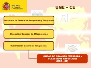 UGE - CE