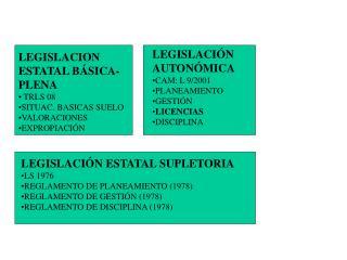 LEGISLACION ESTATAL BÁSICA- PLENA  TRLS 08 SITUAC. BASICAS SUELO VALORACIONES EXPROPIACIÓN