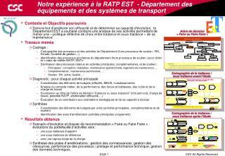 Notre expérience à la RATP EST  - Département des équipements et des systèmes de transport