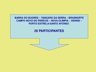 BARRA DO BUGRES – TANGARÁ DA SERRA – BRASNORTE CAMPO NOVO DO PARECIS – NOVA OLÍMPIA -  DENISE –