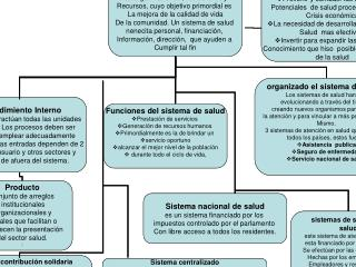 Funciones del sistema de salud Prestación de servicios  Generación de recursos humanos