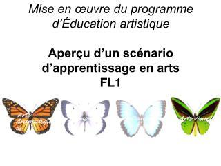 Mise en œuvre du programme d'Éducation artistique Aperçu d'un scénario d'apprentissage en arts FL1