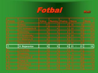 Fotbal          Muži