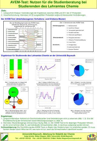 AVEM-Test: Nutzen für die Studienberatung bei Studierenden des Lehramtes Chemie