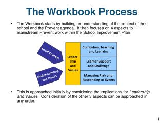 The Workbook Process