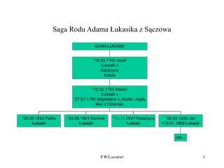 Saga Rodu Adama Łukasika z Sączowa