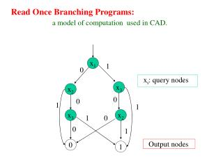 Read Once Branching Programs: a model of computation  used in CAD.