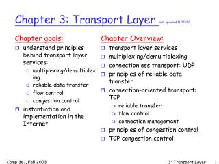 Chapter 3: Transport Layer last updated 11