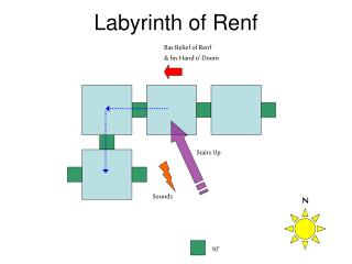 Labyrinth of Renf