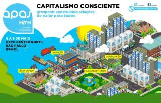 Sustentabilidade no Varejo através da ótica do ciclo de vida dos produtos