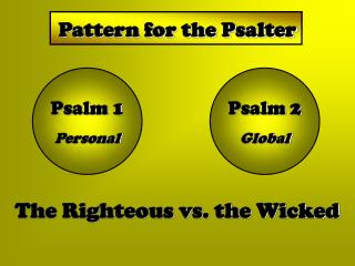 Pattern for the Psalter