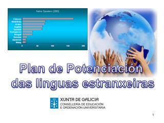 Plan de Potenciación  das linguas estranxeiras