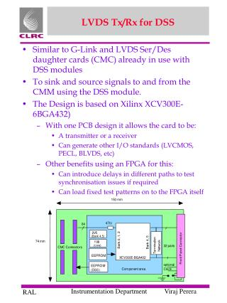 LVDS Tx/Rx for DSS
