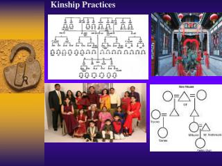 Kinship Practices