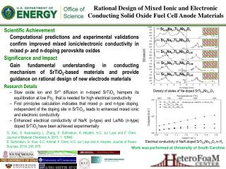 Rational Design of Mixed Ionic and Electronic Conducting Solid Oxide Fuel Cell Anode Materials
