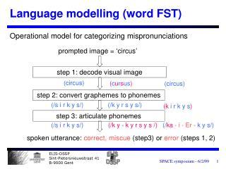 Language modelling (word FST)