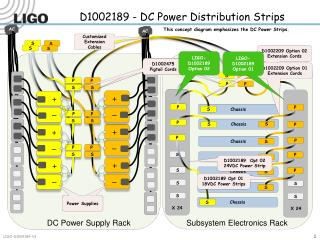 D1002189 - DC Power Distribution Strips