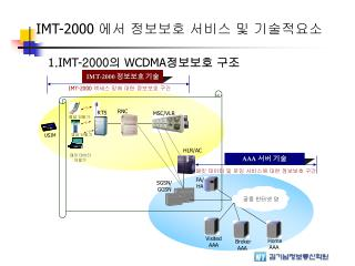 IMT-2000  에서 정보보호 서비스 및 기술적요소