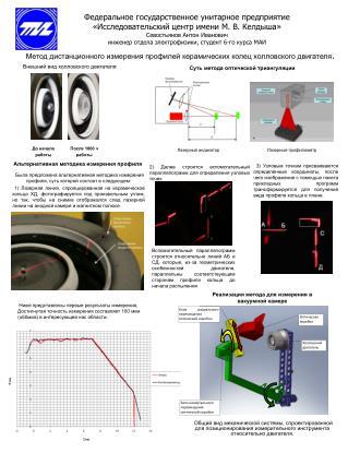 Метод дистанционного измерения профилей керамических колец холловского двигателя .