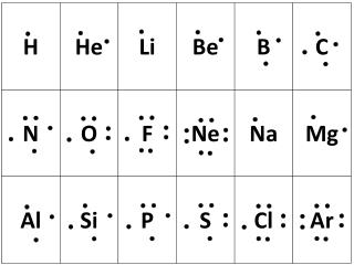 (L)              Atom Sort