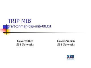 TRIP MIB draft-zinman-trip-mib-00.txt