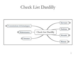 Check List Dardilly